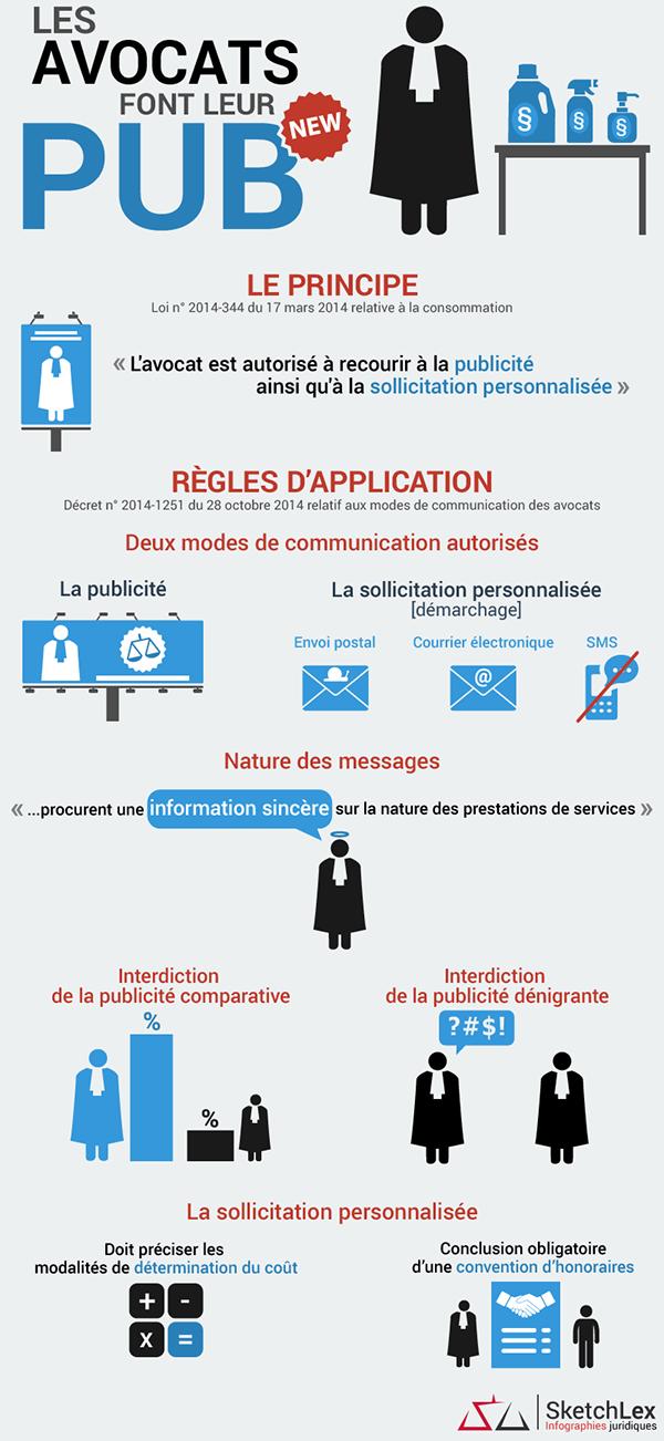 Infographie-PublicitéAvocats